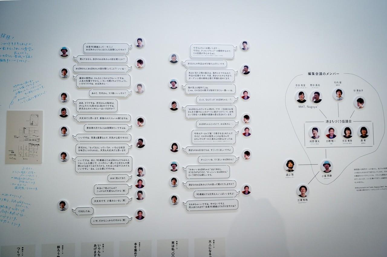 「ポットラック新聞 タブロイド版」編集会議についての展示(こういう展示で見せるところがまた編集的。上手だなあ!)。「いろんな人といろんな街のフリーペーパー展」は3月14日まで開催中。